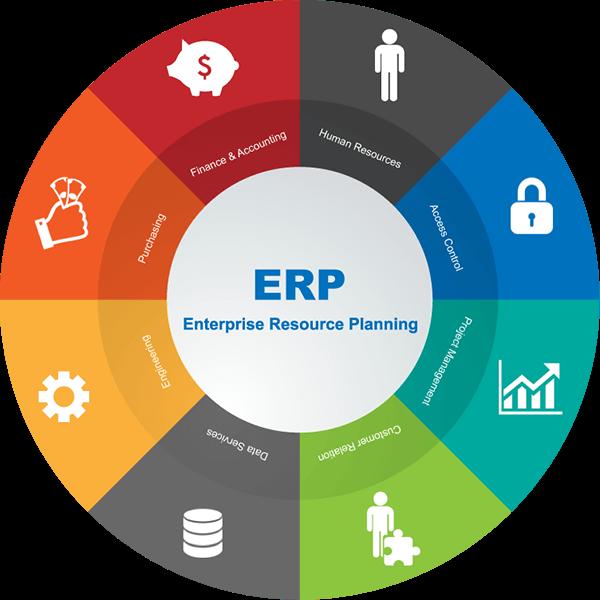 ERP là gì?
