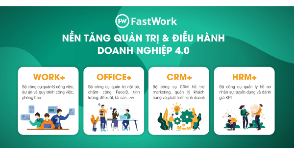 phần mềm fastwork
