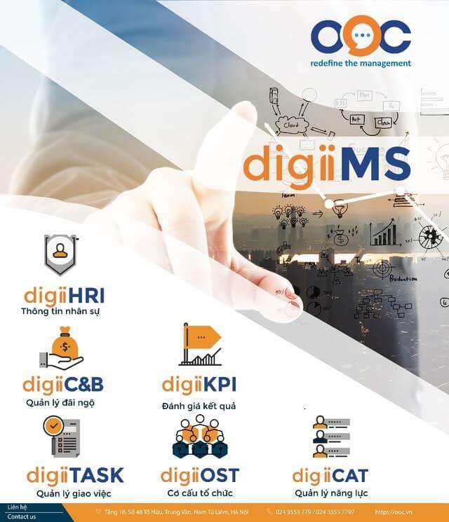 OOC digiims